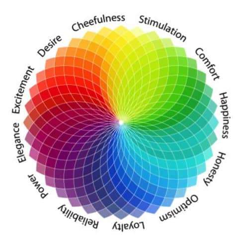 psychology of color color wheel